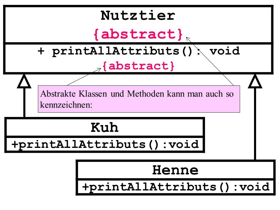 Nutztier {abstract} + printAllAttributs(): void {abstract} Kuh +printAllAttributs():void Henne +printAllAttributs():void Abstrakte Klassen und Methode
