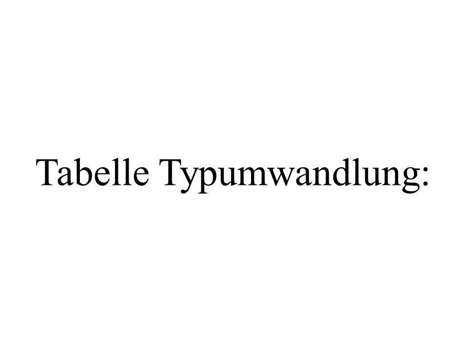 Tabelle Typumwandlung: