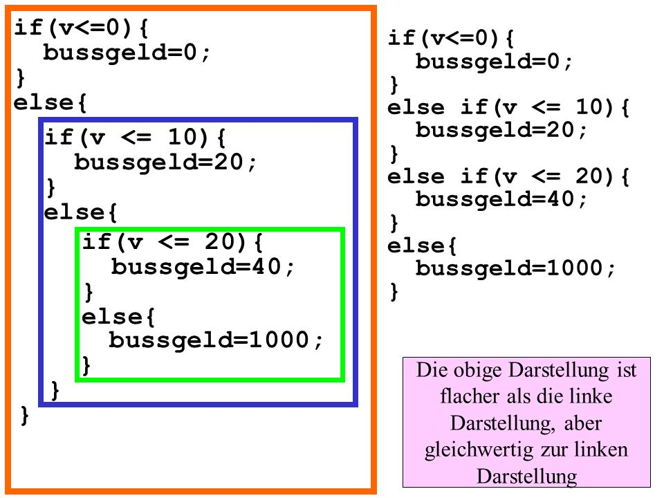 if(v<=0){ bussgeld=0; } else{ if(v <= 10){ bussgeld=20; } else{ if(v <= 20){ bussgeld=40; } else{ bussgeld=1000; } } } if(v<=0){ bussgeld=0; } else if