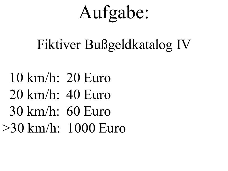 Aufgabe: Fiktiver Bußgeldkatalog IV 10 km/h: 20 Euro 20 km/h: 40 Euro 30 km/h: 60 Euro >30 km/h: 1000 Euro