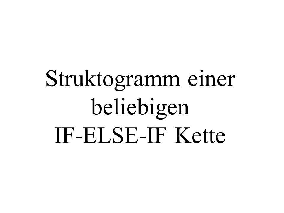 Struktogramm einer beliebigen IF-ELSE-IF Kette