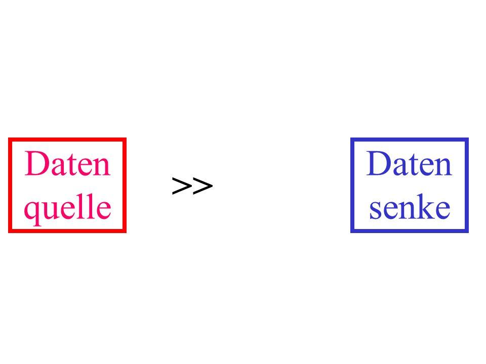 ios istreamostream iostream ostrem erbt von ios istrem erbt von ios iostrem erbt von istream iostrem erbt von ostream Thema Vererbung: siehe später