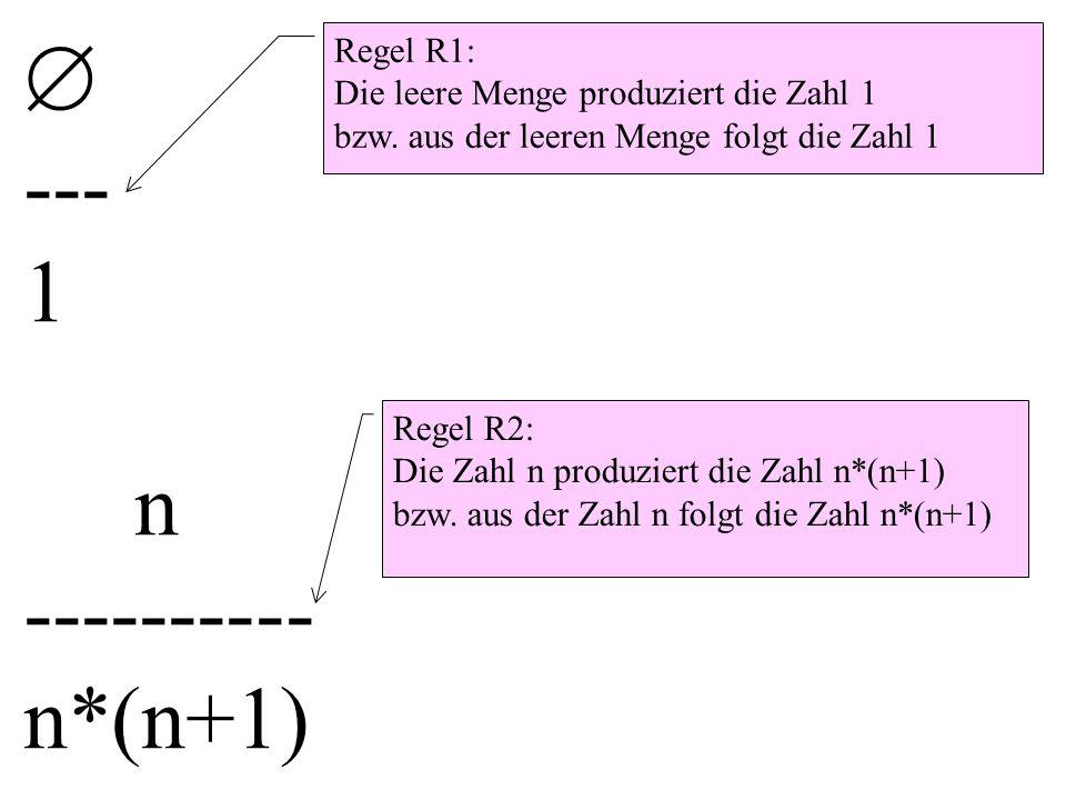 --- 1 n ---------- n*(n+1) Regel R1: Die leere Menge produziert die Zahl 1 bzw. aus der leeren Menge folgt die Zahl 1 Regel R2: Die Zahl n produziert