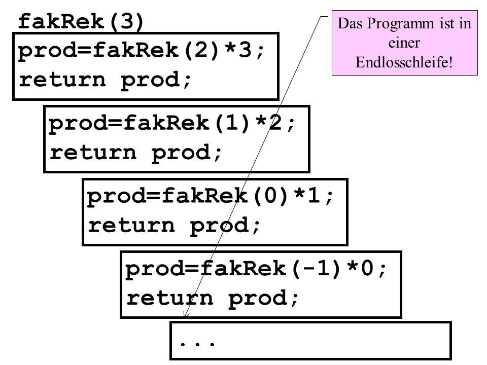 fakRek(3) prod=fakRek(2)*3; return prod; prod=fakRek(1)*2; return prod; prod=fakRek(0)*1; return prod; prod=fakRek(-1)*0; return prod; Das Programm is
