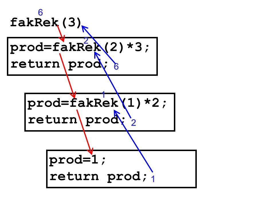 prod=fakRek(2)*3; return prod; prod=fakRek(1)*2; return prod; prod=1; return prod; 1 2 6 6 2 1
