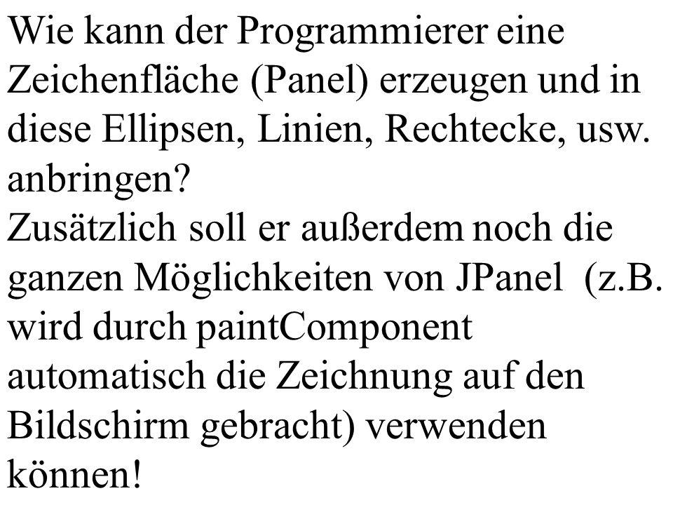 Wie kann der Programmierer eine Zeichenfläche (Panel) erzeugen und in diese Ellipsen, Linien, Rechtecke, usw. anbringen? Zusätzlich soll er außerdem n