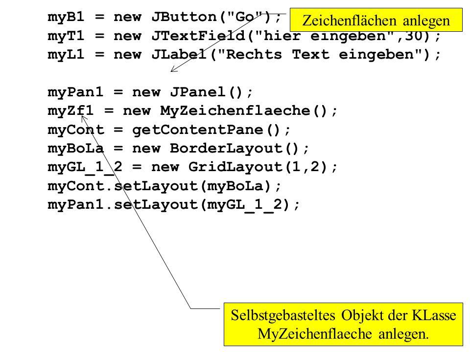 myB1 = new JButton(