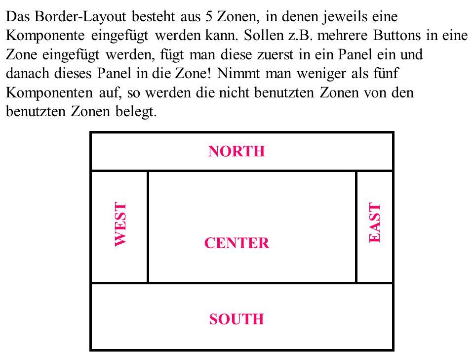 Das Border-Layout besteht aus 5 Zonen, in denen jeweils eine Komponente eingefügt werden kann. Sollen z.B. mehrere Buttons in eine Zone eingefügt werd