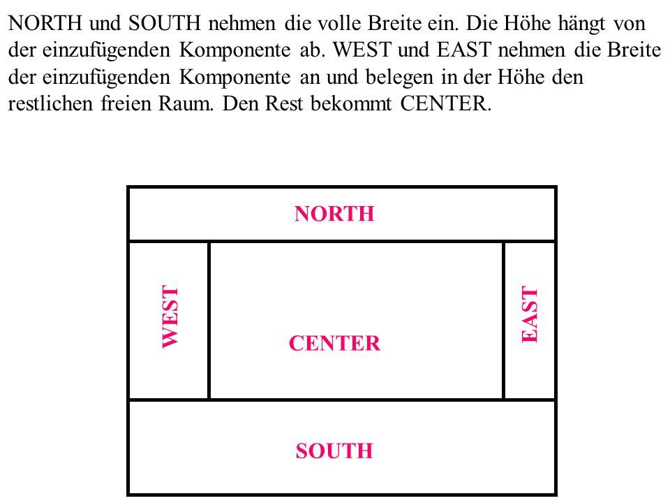 NORTH und SOUTH nehmen die volle Breite ein. Die Höhe hängt von der einzufügenden Komponente ab. WEST und EAST nehmen die Breite der einzufügenden Kom