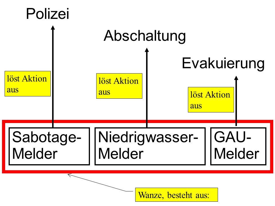 Polizei Sabotage- Melder Niedrigwasser- Melder Abschaltung Wanze, besteht aus: löst Aktion aus GAU- Melder Evakuierung löst Aktion aus