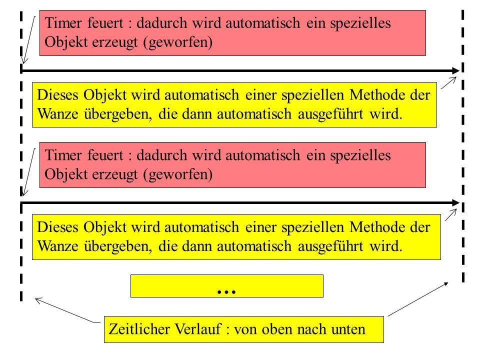 Timer feuert : dadurch wird automatisch ein spezielles Objekt erzeugt (geworfen) Zeitlicher Verlauf : von oben nach unten Dieses Objekt wird automatisch einer speziellen Methode der Wanze übergeben, die dann automatisch ausgeführt wird.