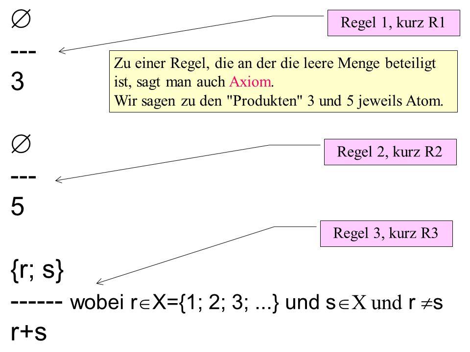 --- 3 --- 5 {r; s} ------ wobei r X={1; 2; 3;...} und s X und r s r+s Regel 1, kurz R1 Regel 2, kurz R2 Regel 3, kurz R3 Zu einer Regel, die an der die leere Menge beteiligt ist, sagt man auch Axiom.