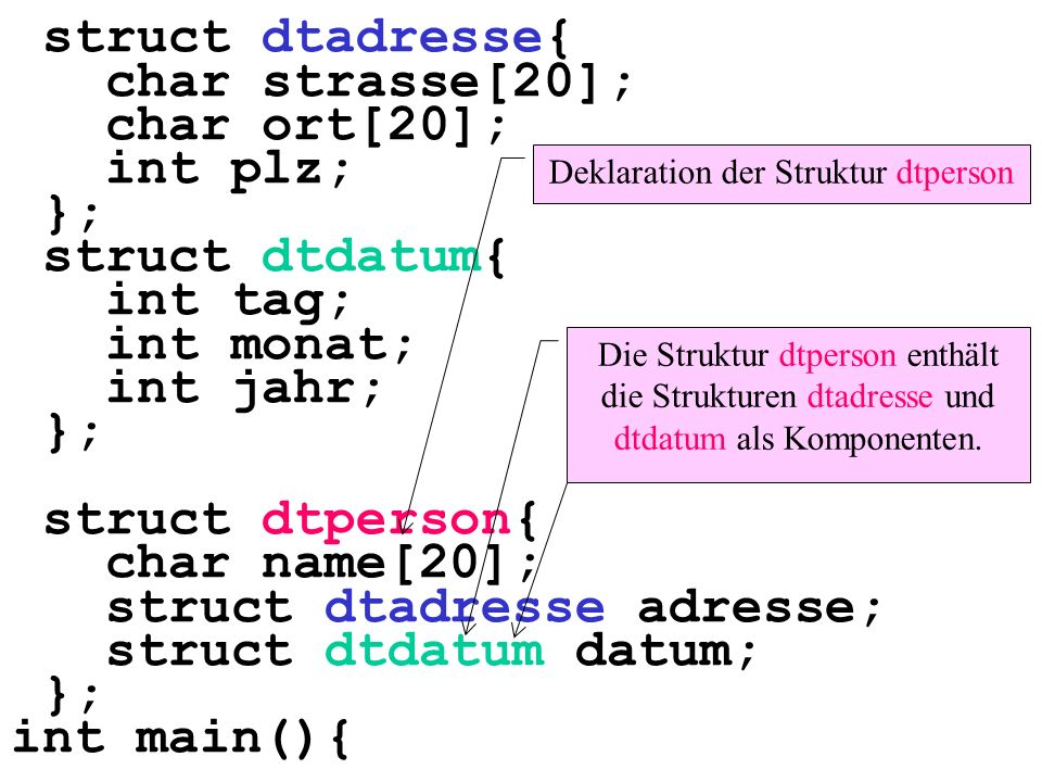 struct dtadresse{ char strasse[20]; char ort[20]; int plz; }; struct dtdatum{ int tag; int monat; int jahr; }; struct dtperson{ char name[20]; struct dtadresse adresse; struct dtdatum datum; }; int main(){ Deklaration der Struktur dtperson Die Struktur dtperson enthält die Strukturen dtadresse und dtdatum als Komponenten.