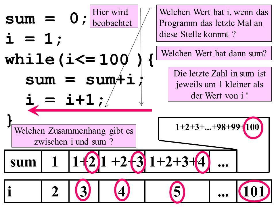 while(i<= ){ sum = sum+i; i = i+1; } sum = i = 0; 1; 100 sum11+21 +2+3...1+2+3+4 i234...5101 Welchen Wert hat i, wenn das Programm das letzte Mal an d