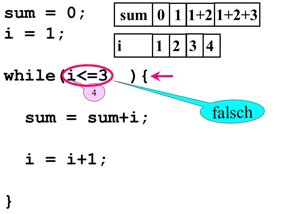 sum = 0; i = 1; while(i<=3 ){ sum = sum+i; i = i+1; } sum0 i 1 1 2 3 1+2 1+2+3 4 4 falsch