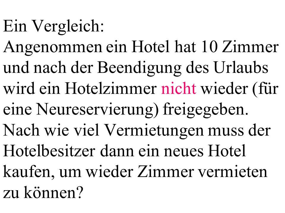 Ein Vergleich: Angenommen ein Hotel hat 10 Zimmer und nach der Beendigung des Urlaubs wird ein Hotelzimmer nicht wieder (für eine Neureservierung) freigegeben.
