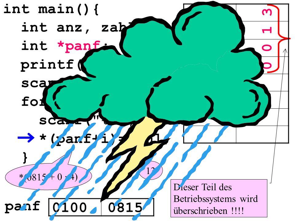 int main(){ int anz, zahl,i; int *panf; printf( Anzahl ein scanf( %d , &anz); for(i=0; i<anz; i+ scanf( %d , &zah *(panf+i)=zahl; } 0815 Dieser Teil des Betriebssystems wird überschrieben !!!.
