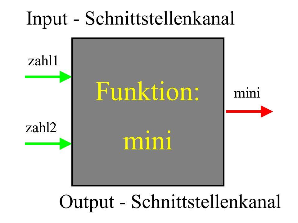 Input - Schnittstellenkanal Output - Schnittstellenkanal Funktion: mini zahl1 zahl2 mini