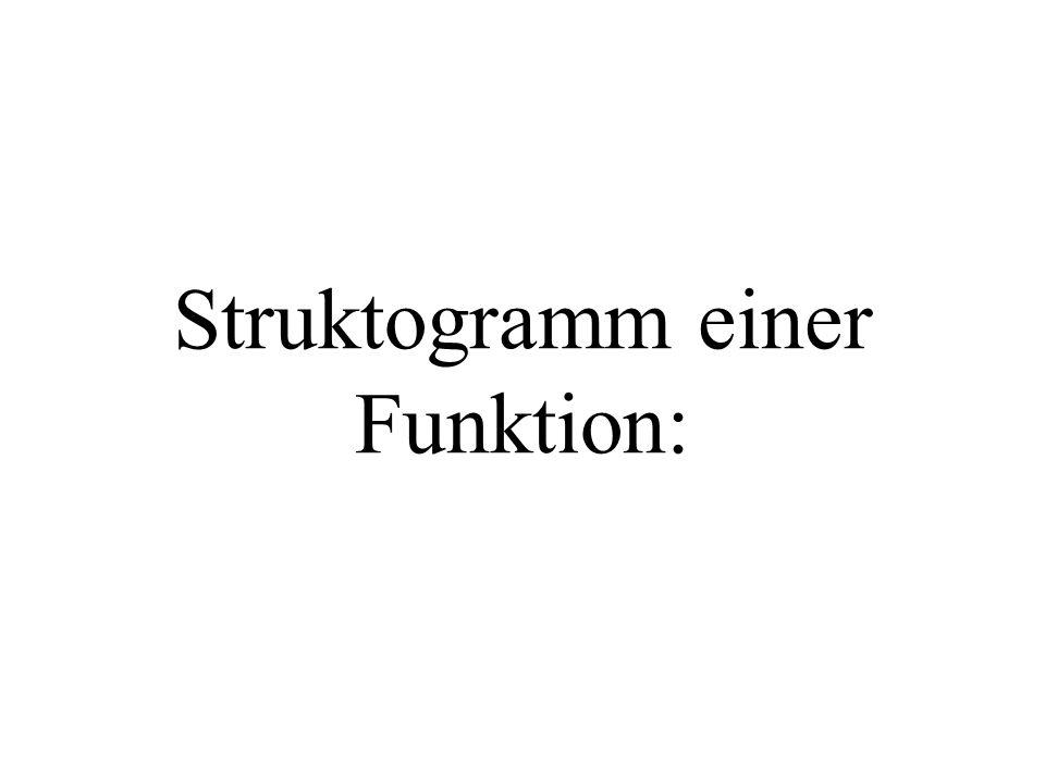 Struktogramm einer Funktion: