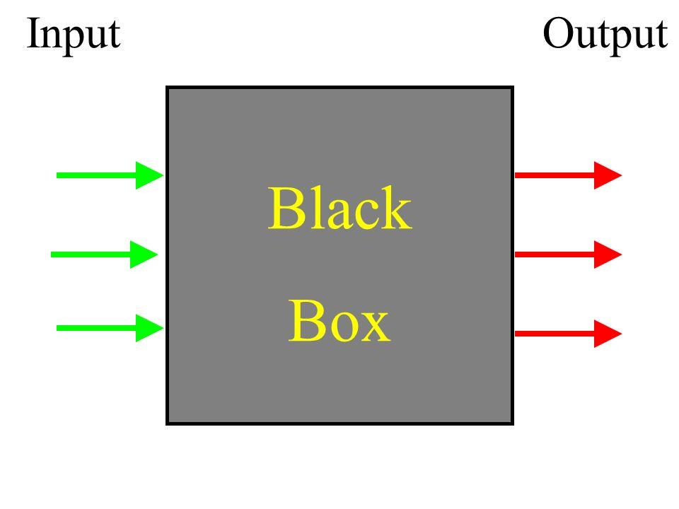 InputOutput Black Box