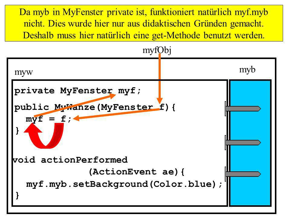 myfObj myw void actionPerformed (ActionEvent ae){ } private MyFenster myf; Da myb in MyFenster private ist, funktioniert natürlich myf.myb nicht. Dies