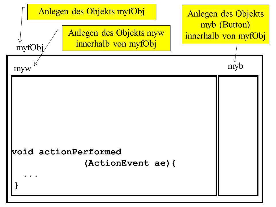 import javax.swing.*; // GUI Komponente import java.awt.*; // Layouts import java.awt.event.*; // Ereignisse public class MainListener2 { public static void main(String[] args) { MyFenster myfObj = new MyFenster(); myf.setDefaultCloseOperation( JFrame.EXIT_ON_CLOSE); } Hier wird ein Objekt, also myf, der selbstgebastelten Klasse MyFenster erzeugt, d.h.