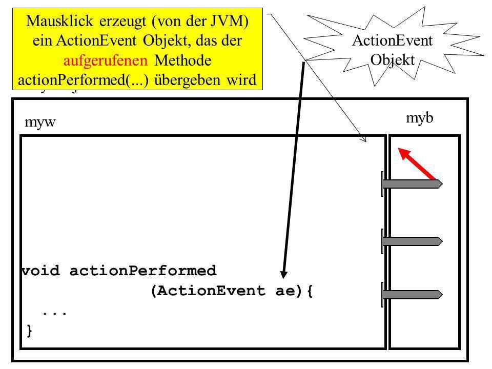 myb.addActionListener(myw); mypan.add(myb); mycont.add(mypan); setTitle( Ein Klick-Test ); setLocation(200,200); setSize(400,200); setVisible(true); } public JButton getMyb(){ return(myb); } Den Button myb an das Panel mypan montieren Das Panel mypan an das Fenster MyFenster montieren Eine Wanze an das Button myb anbringen Liefert das Objekt myb zurück.