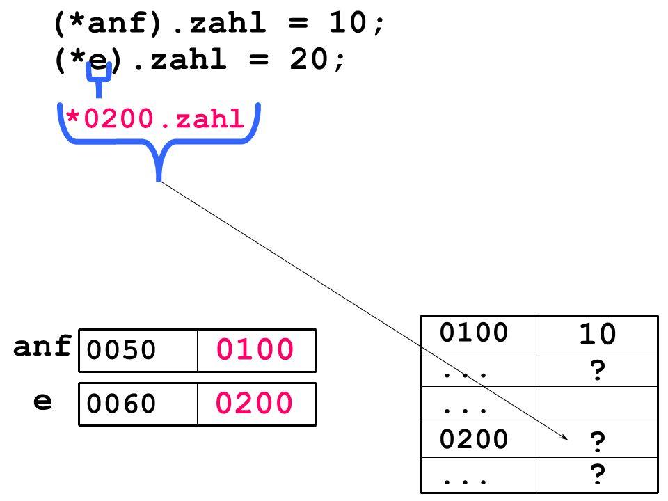 0100 0200 e 0050 0060 (*anf).zahl = 10;... 0200... 0100 10 (*e).zahl = 20; 0200*.zahl anf