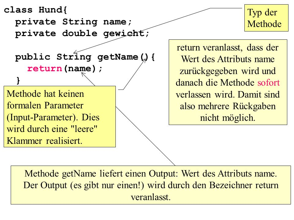 class Hund{ private String name; private double gewicht; public String getName(){ return(name); } Methode getName liefert einen Output: Wert des Attri