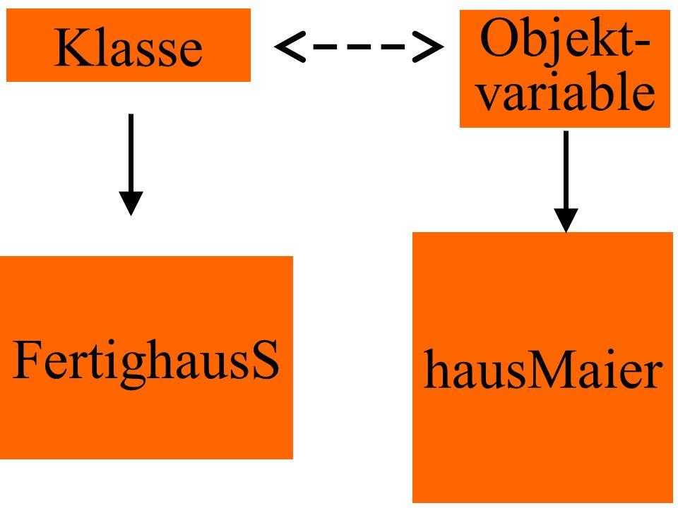 Herr Maier will ein Fertighaus des Modelltyps FertighausS (S wie super) kaufen.