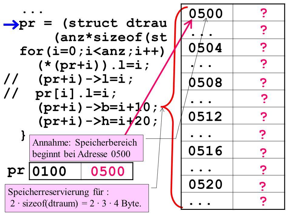 ... pr = (struct dtrau (anz*sizeof(st for(i=0;i<anz;i++) (*(pr+i)).l=i; // (pr+i)->l=i; // pr[i].l=i; (pr+i)->b=i+10; (pr+i)->h=i+20; } ? ? 0504... ?