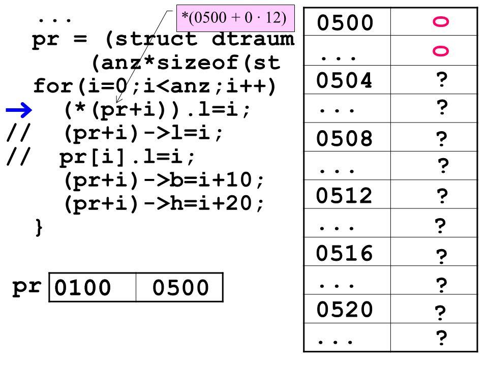 0504... ? 0508 ? 0512 0516 0520 ?... ? ? ? ? ? ? ? 0500... 0... pr = (struct dtraum (anz*sizeof(st for(i=0;i<anz;i++) (*(pr+i)).l=i; // (pr+i)->l=i; /