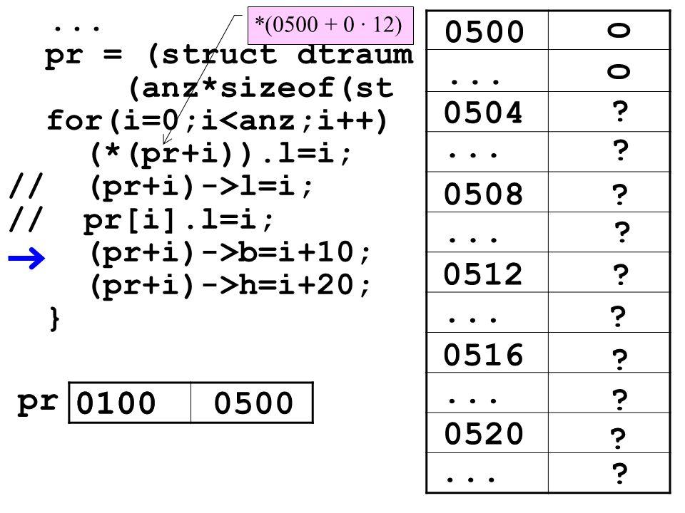 0504... ? 0508 ? 0512 0516 0520 ?... ? ? ? ? ? ? ? 0500... pr = (struct dtraum (anz*sizeof(st for(i=0;i<anz;i++) (*(pr+i)).l=i; // (pr+i)->l=i; // pr[
