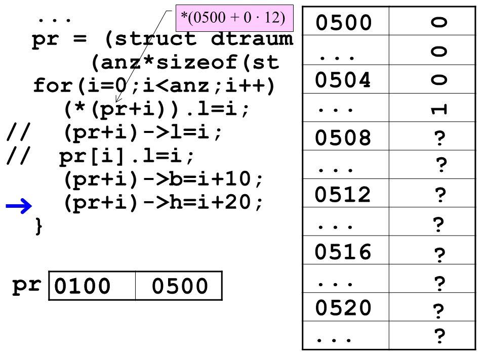 0504... 0508 0512 0516 0520 ?... ? ? ? ? ? ? ? 0500... 0 1 0... pr = (struct dtraum (anz*sizeof(st for(i=0;i<anz;i++) (*(pr+i)).l=i; // (pr+i)->l=i; /