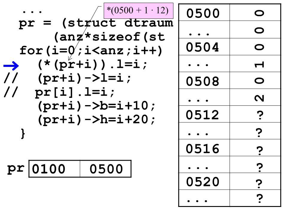 0504... 0508 0512 0516 0520... ? ? ? ? ? ? 0500... 0 1 0 2 0... pr = (struct dtraum (anz*sizeof(st for(i=0;i<anz;i++) (*(pr+i)).l=i; // (pr+i)->l=i; /