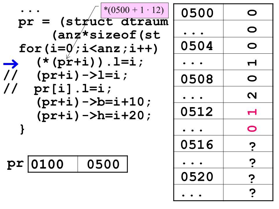 0504... 0508 0512 0516 0520... ? ? ? ? 0500... 0 1 0 2 0 0 1... pr = (struct dtraum (anz*sizeof(st for(i=0;i<anz;i++) (*(pr+i)).l=i; // (pr+i)->l=i; /