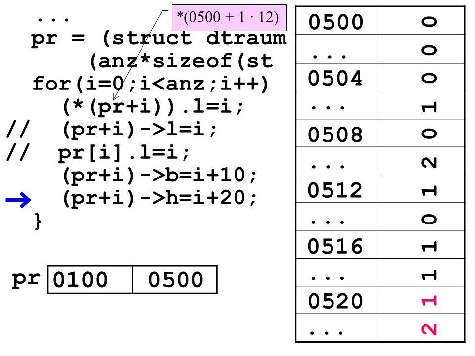 0504... 0508 0512 0516 0520... 0500... 0 1 0 2 0 0 1 1 2 1... pr = (struct dtraum (anz*sizeof(st for(i=0;i<anz;i++) (*(pr+i)).l=i; // (pr+i)->l=i; //