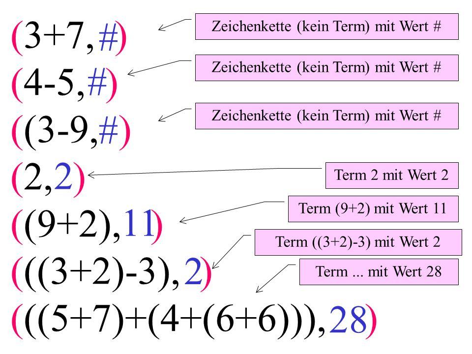 (3+7, ) (4-5, ) ((3-9, ) (2, ) ((9+2), ) (((3+2)-3), ) (((5+7)+(4+(6+6))), ) Term 2 mit Wert 2 Term (9+2) mit Wert 11 Term ((3+2)-3) mit Wert 2 Term..