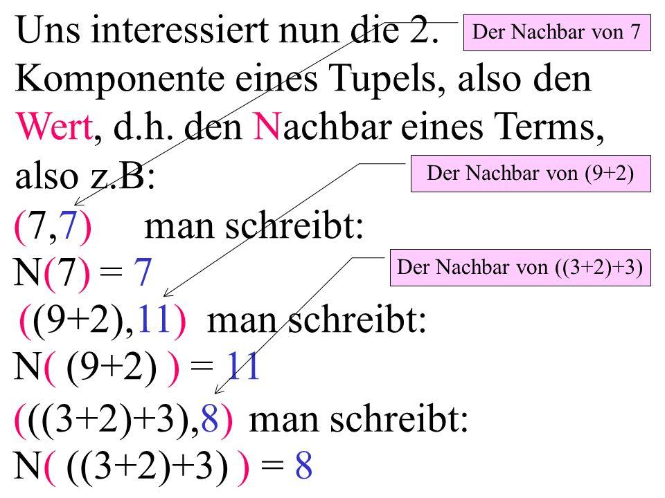 Uns interessiert nun die 2. Komponente eines Tupels, also den Wert, d.h.
