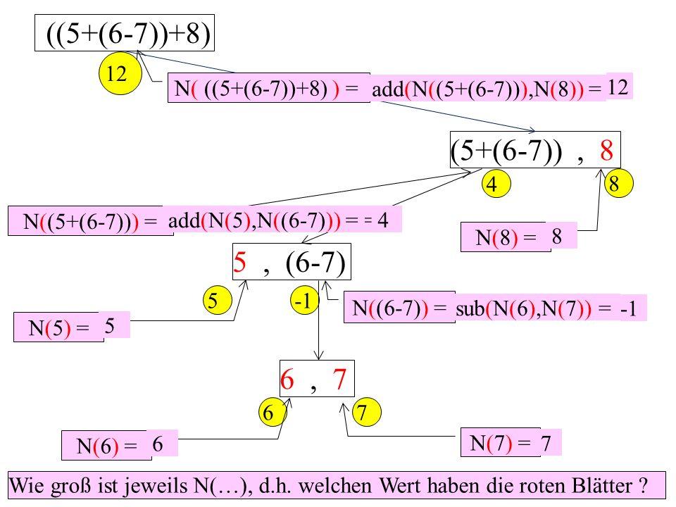 ((5+(6-7))+8) (5+(6-7)), 8 8 Wie groß ist jeweils N(…), d.h. welchen Wert haben die roten Blätter ? 12 5, (6-7) 5 4 6, 7 67 N((5+(6-7))) = = 4 N( ((5+