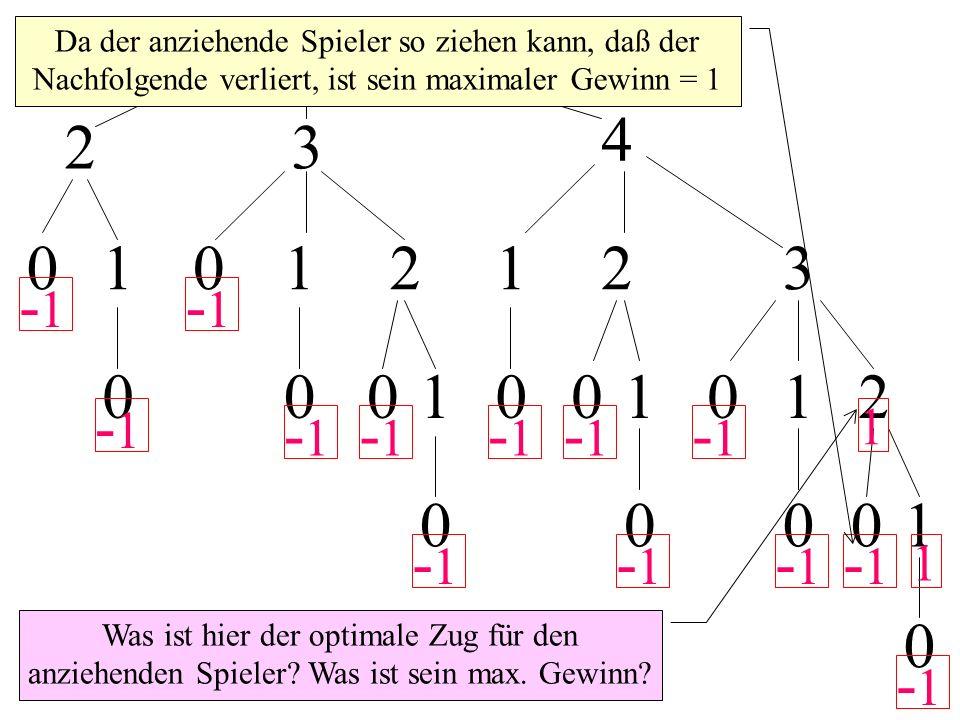 5 23 4 01012123 0001001012 00001 0 -1 -1 -1 -1 -1 -1 -1 -1 -1 -1 -1 -1 -1 Was ist hier der optimale Zug für den anziehenden Spieler? Was ist sein max.