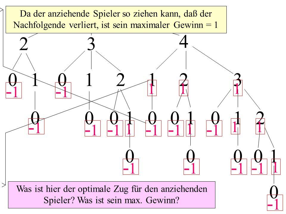 5 23 4 01012123 0001001012 00001 0 -1 -1 -1 -1 -1 -1 -1 -1 -1 -1 -1 -1 -1 1 11 1 1 Was ist hier der optimale Zug für den anziehenden Spieler.