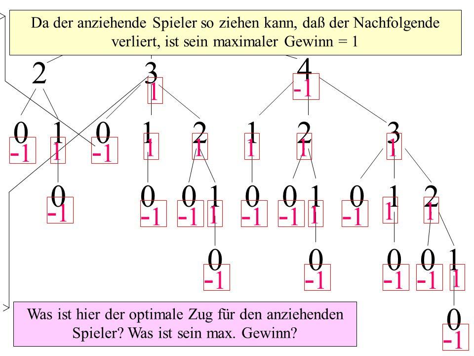 5 23 4 01012123 0001001012 00001 0 -1 -1 -1 -1 -1 -1 -1 -1 -1 -1 -1 -1 -1 1 11 1 1 Was ist hier der optimale Zug für den anziehenden Spieler? Was ist