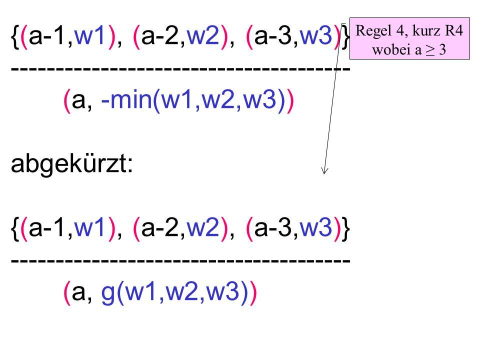 {(a-1,w1), (a-2,w2), (a-3,w3)} -------------------------------------- (a, -min(w1,w2,w3)) abgekürzt: {(a-1,w1), (a-2,w2), (a-3,w3)} -------------------------------------- (a, g(w1,w2,w3)) Regel 4, kurz R4 wobei a 3