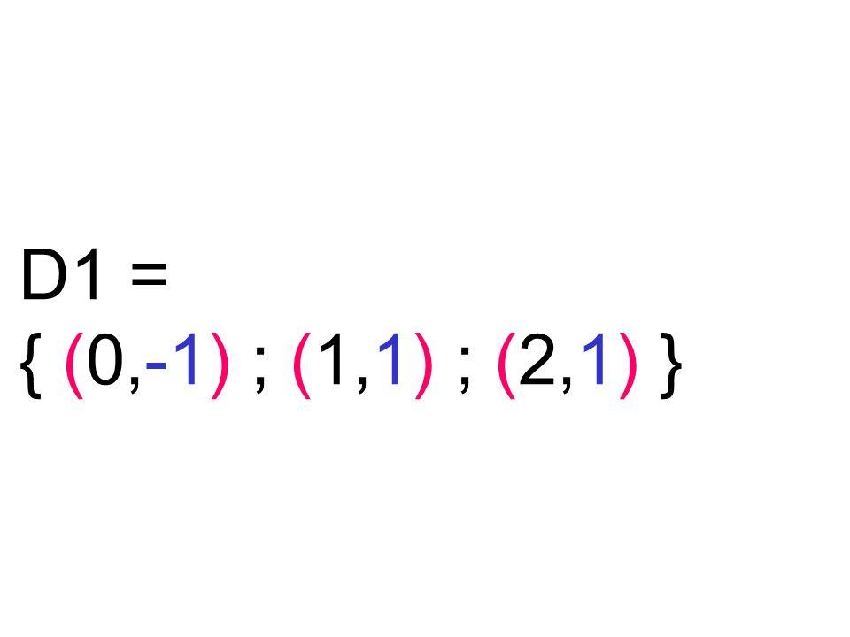 D1 = { (0,-1) ; (1,1) ; (2,1) }
