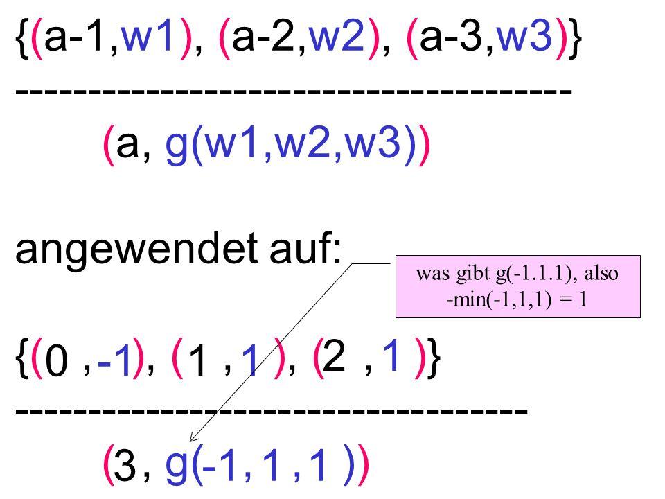 {(a-1,w1), (a-2,w2), (a-3,w3)} -------------------------------------- (a, g(w1,w2,w3)) angewendet auf: {(, ), (, ), (, )} ----------------------------------- (, g(,, )) 3 01 2 1 1 11 was gibt g(-1.1.1), also -min(-1,1,1) = 1