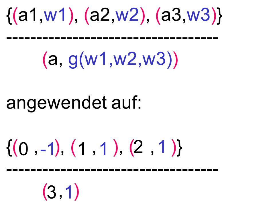 {(a1,w1), (a2,w2), (a3,w3)} ----------------------------------- (a, g(w1,w2,w3)) angewendet auf: {(, ), (, ), (, )} ----------------------------------