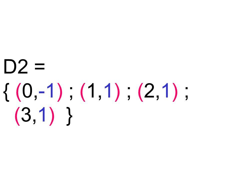 D2 = { (0,-1) ; (1,1) ; (2,1) ; (3,1) }