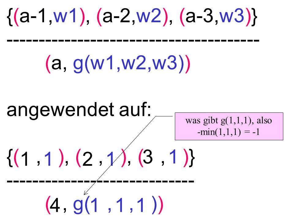 {(a-1,w1), (a-2,w2), (a-3,w3)} --------------------------------------- (a, g(w1,w2,w3)) angewendet auf: {(, ), (, ), (, )} ----------------------------- (, g(,, )) 4 12 3 11 1 111 was gibt g(1,1,1), also -min(1,1,1) = -1