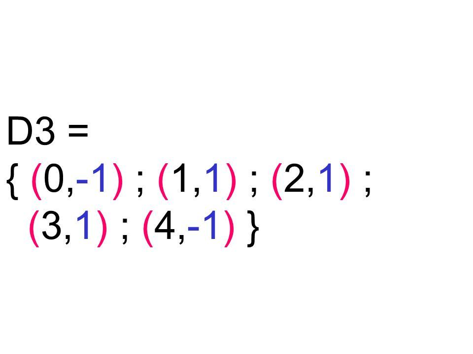 D3 = { (0,-1) ; (1,1) ; (2,1) ; (3,1) ; (4,-1) }